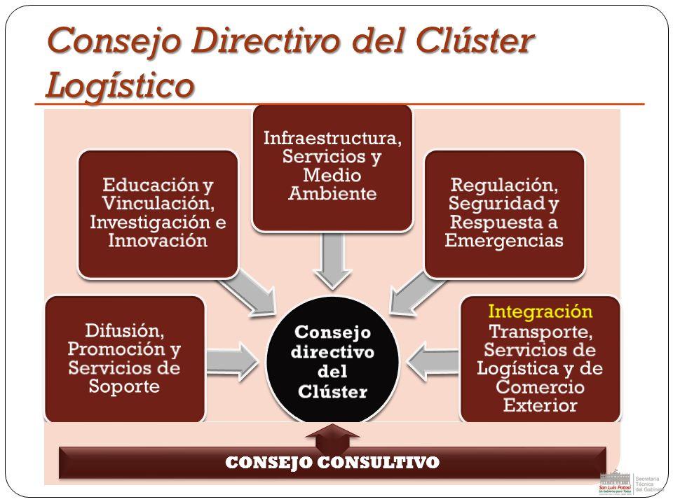 Consejo Directivo del Clúster Logístico