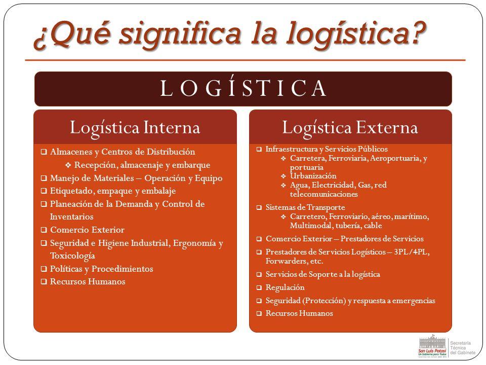 ¿Qué significa la logística