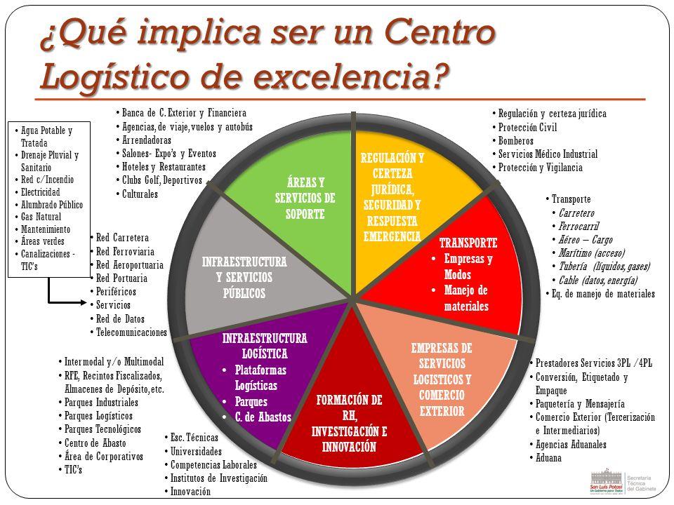 ¿Qué implica ser un Centro Logístico de excelencia
