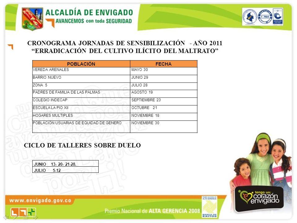 CRONOGRAMA JORNADAS DE SENSIBILIZACIÓN - AÑO 2011