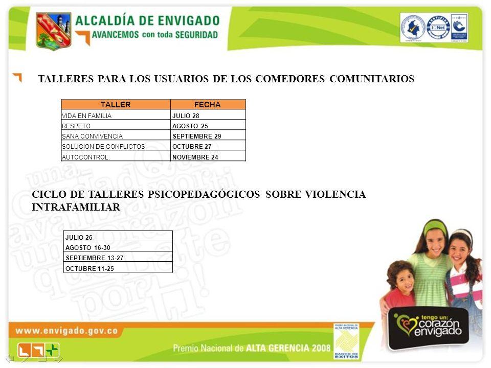 TALLERES PARA LOS USUARIOS DE LOS COMEDORES COMUNITARIOS