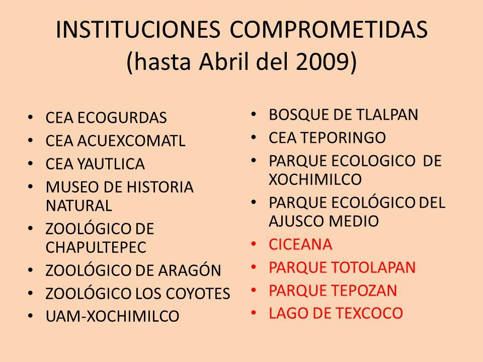 INSTITUCIONES COMPROMETIDAS (hasta Abril del 2009)