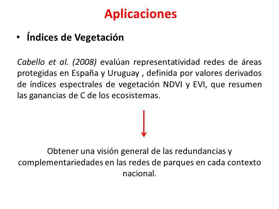 Aplicaciones Índices de Vegetación