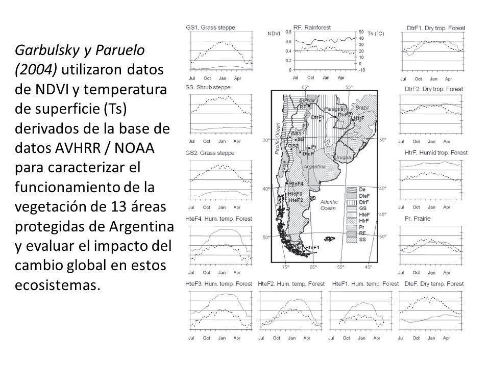 Garbulsky y Paruelo (2004) utilizaron datos de NDVI y temperatura de superficie (Ts) derivados de la base de datos AVHRR / NOAA para caracterizar el funcionamiento de la vegetación de 13 áreas protegidas de Argentina y evaluar el impacto del cambio global en estos ecosistemas.