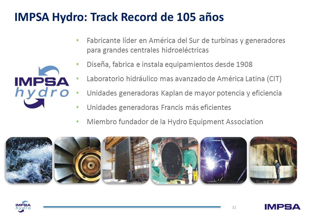 IMPSA Hydro: Track Record de 105 años