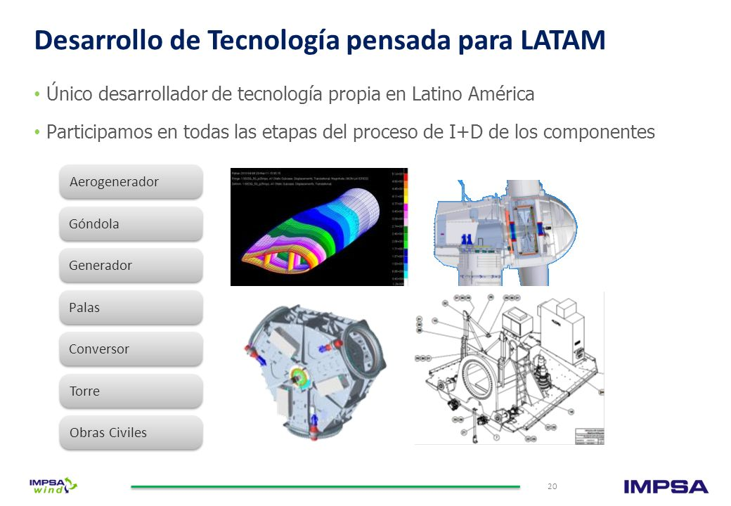 Desarrollo de Tecnología pensada para LATAM