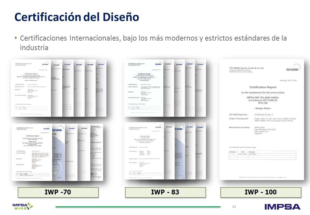 Certificación del Diseño