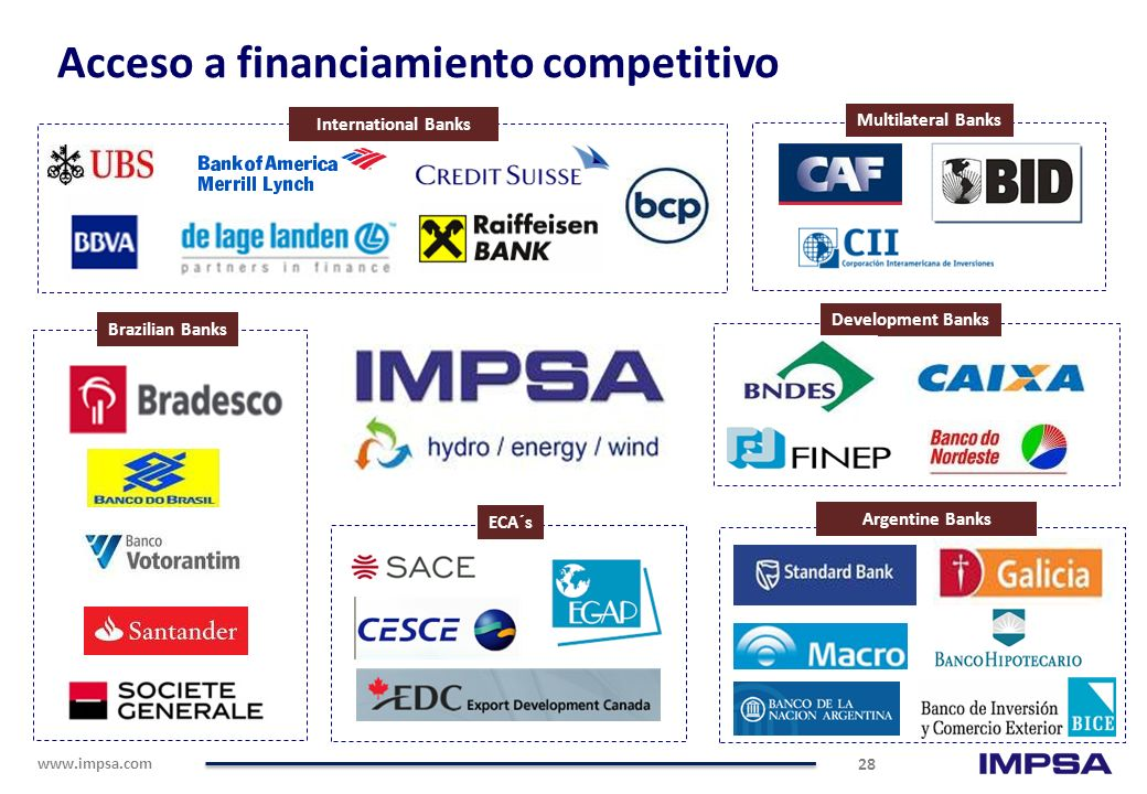 Acceso a financiamiento competitivo