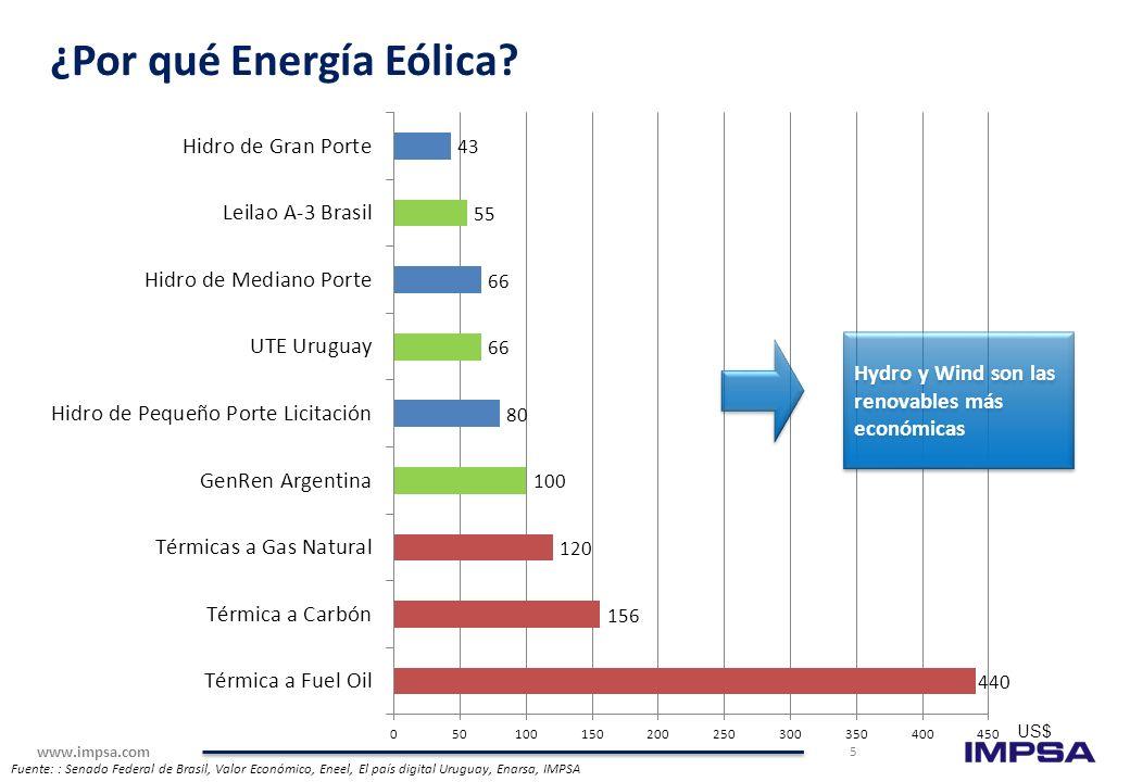 ¿Por qué Energía Eólica