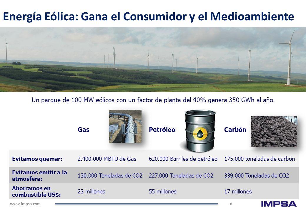 Energía Eólica: Gana el Consumidor y el Medioambiente