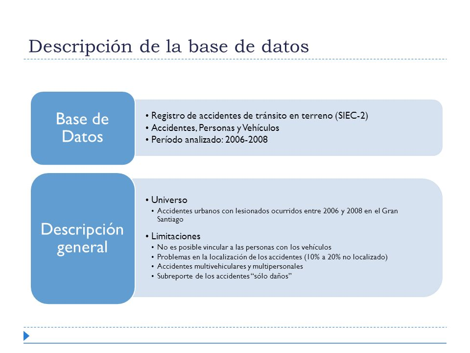 Descripción de la base de datos