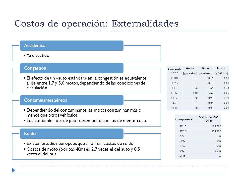 Costos de operación: Externalidades