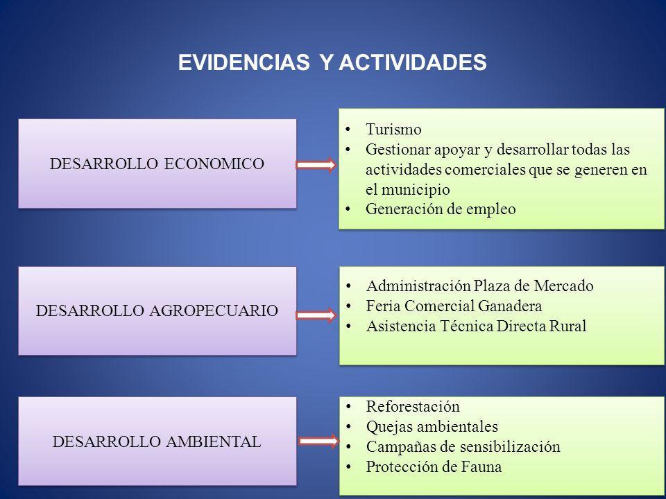 EVIDENCIAS Y ACTIVIDADES