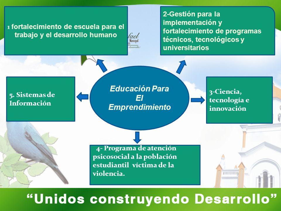 Educación Para El Emprendimiento