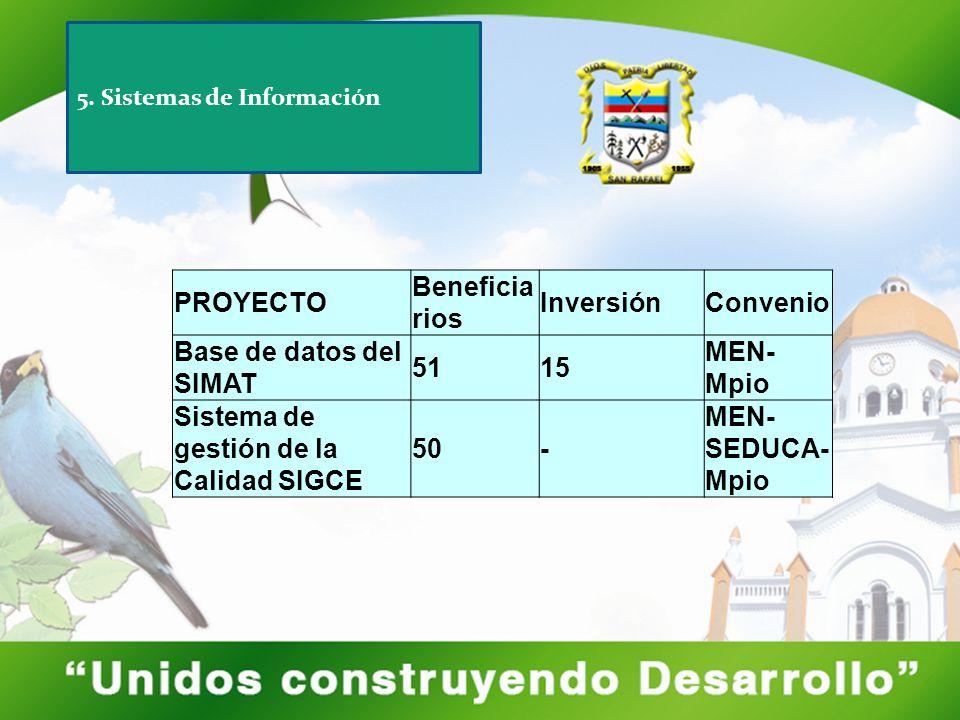 Sistema de gestión de la Calidad SIGCE 50 - MEN- SEDUCA-Mpio