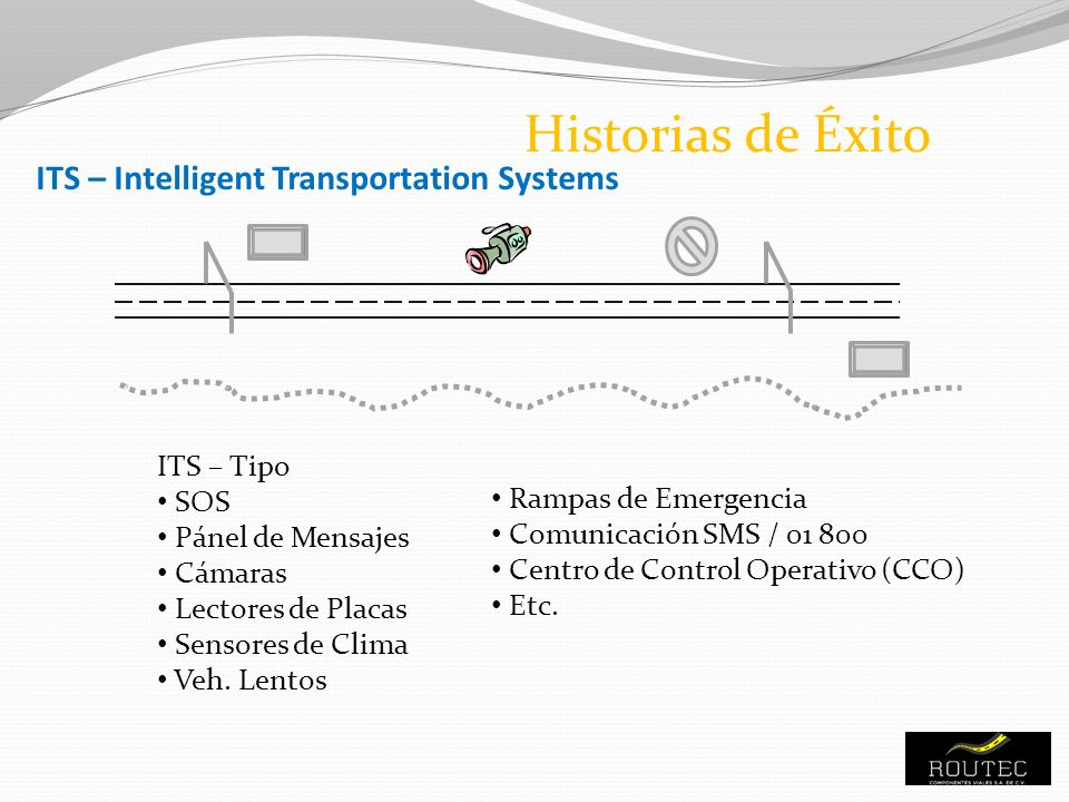 Historias de Éxito ITS – Intelligent Transportation Systems ITS – Tipo