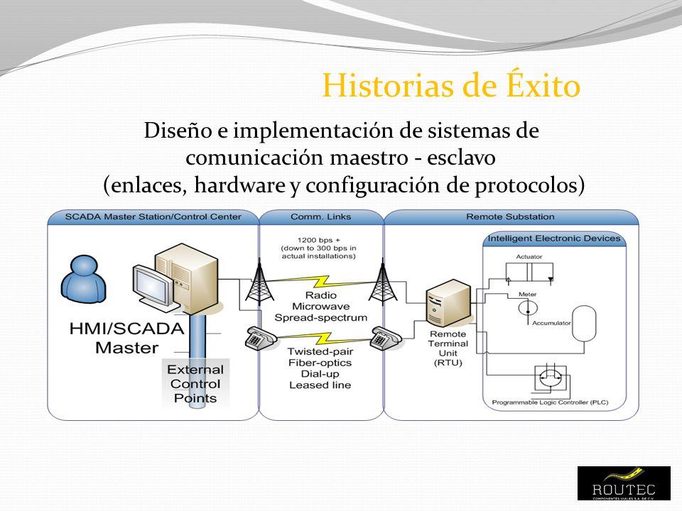 Historias de Éxito Diseño e implementación de sistemas de