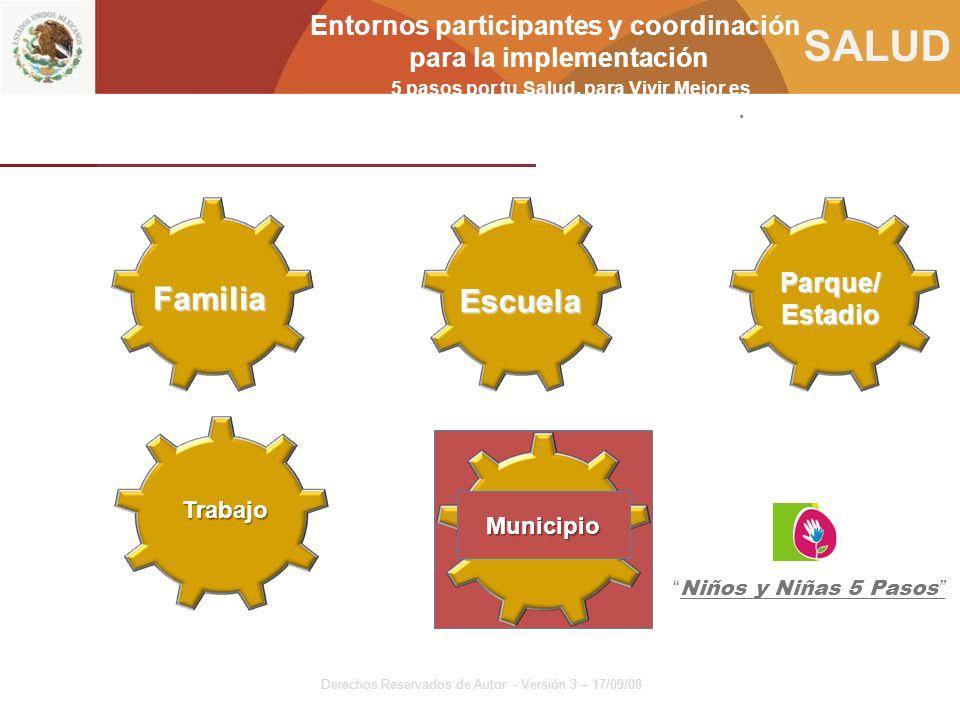 Familia Escuela Entornos participantes y coordinación