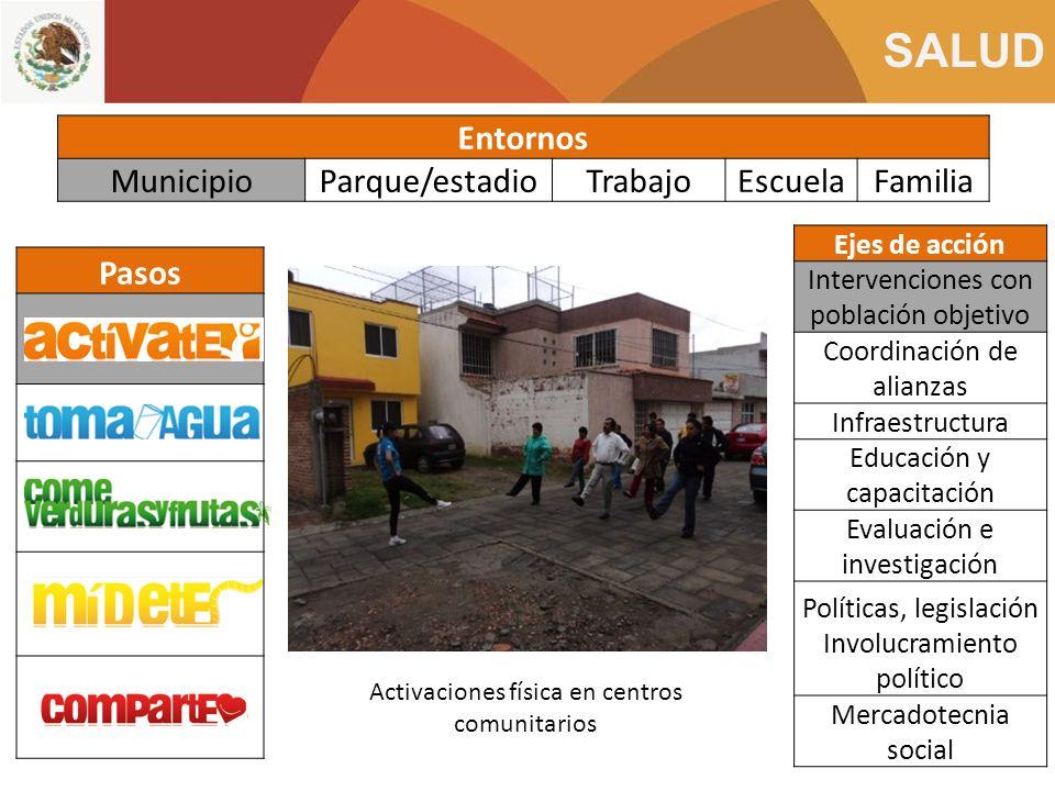 Entornos Municipio Parque/estadio Trabajo Escuela Familia Pasos