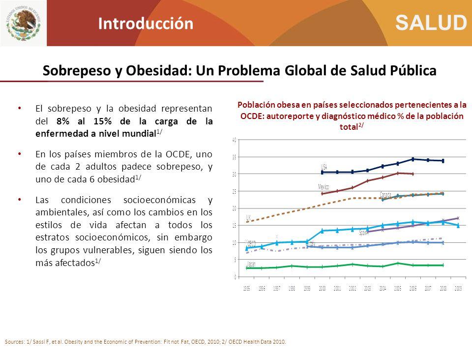 Sobrepeso y Obesidad: Un Problema Global de Salud Pública