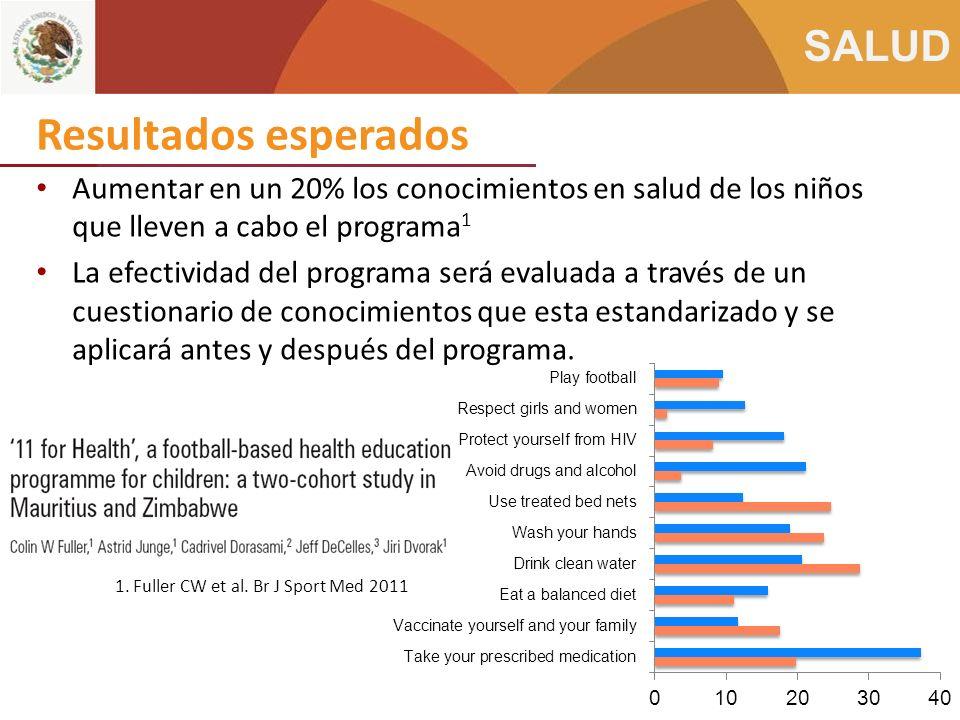 Resultados esperados Aumentar en un 20% los conocimientos en salud de los niños que lleven a cabo el programa1.