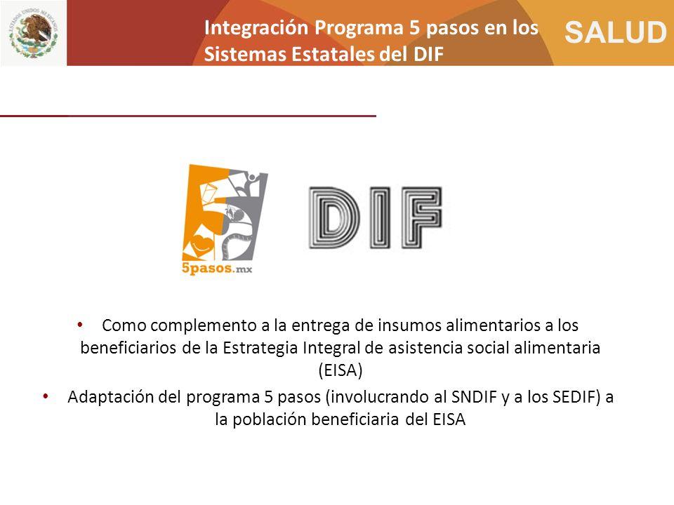 Integración Programa 5 pasos en los Sistemas Estatales del DIF