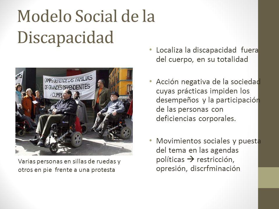Modelo Social de la Discapacidad