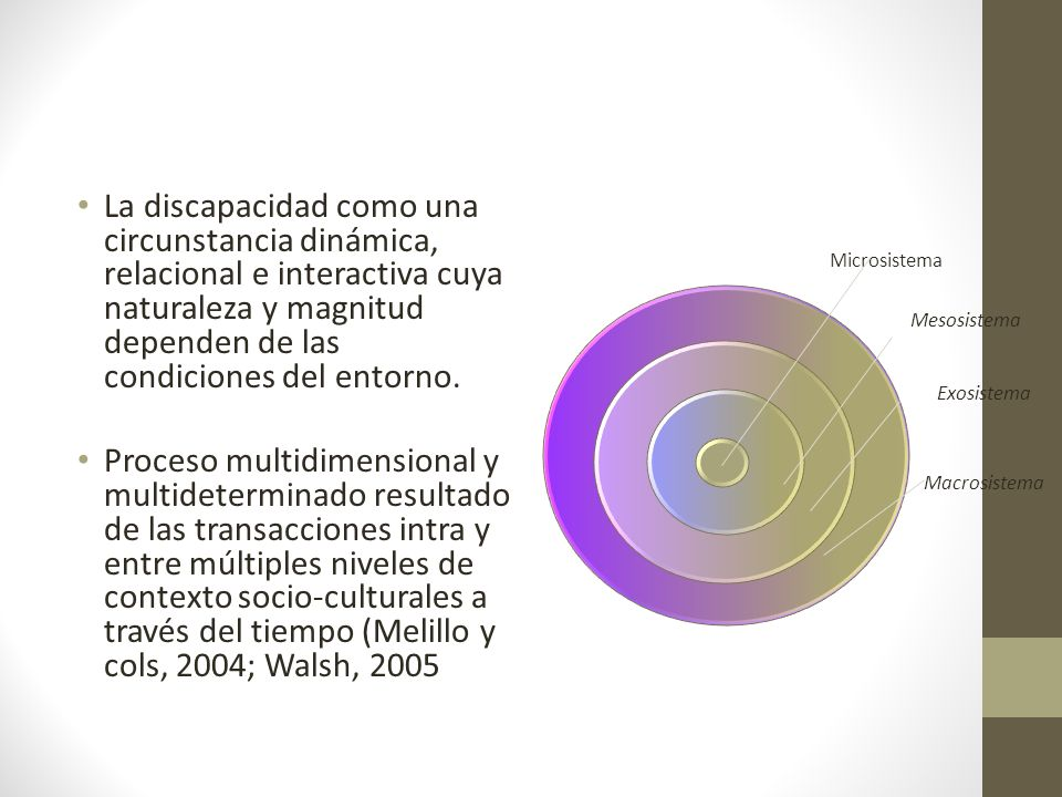 Microsistema Mesosistema. Exosistema. Macrosistema.
