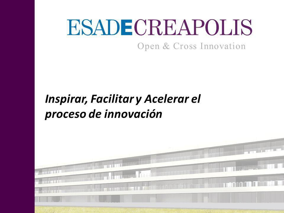 Inspirar, Facilitar y Acelerar el proceso de innovación