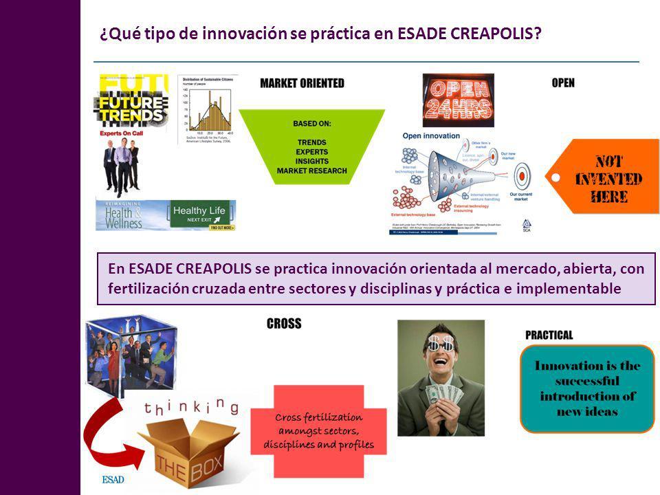 ¿Qué tipo de innovación se práctica en ESADE CREAPOLIS