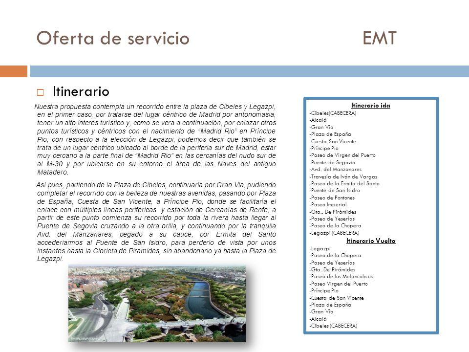 Oferta de servicio EMT Itinerario Itinerario ida Itinerario Vuelta