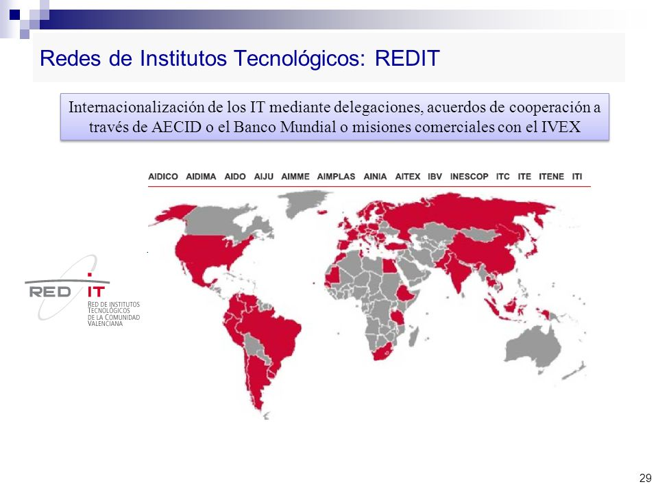 Redes de Institutos Tecnológicos: REDIT