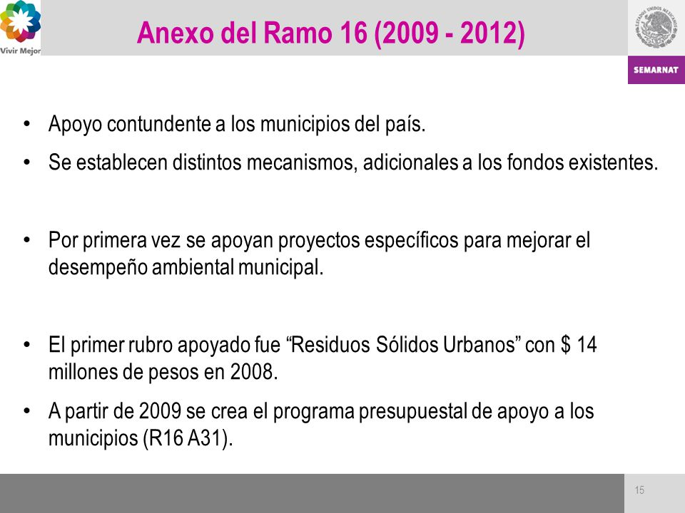 Anexo del Ramo 16 (2009 - 2012) Apoyo contundente a los municipios del país.