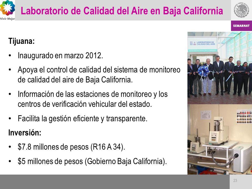 Laboratorio de Calidad del Aire en Baja California
