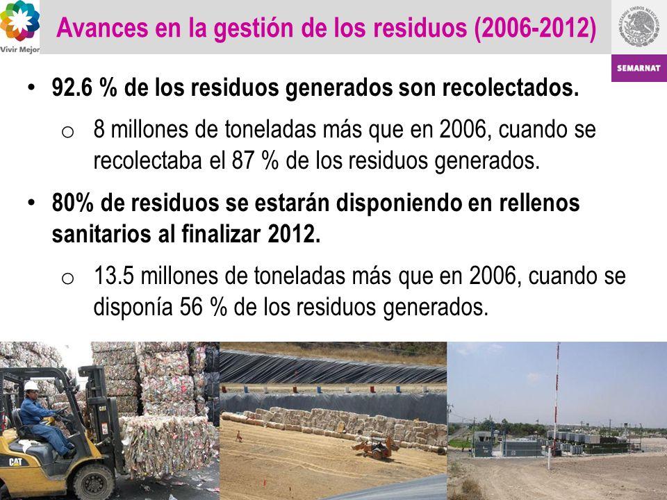 Avances en la gestión de los residuos (2006-2012)