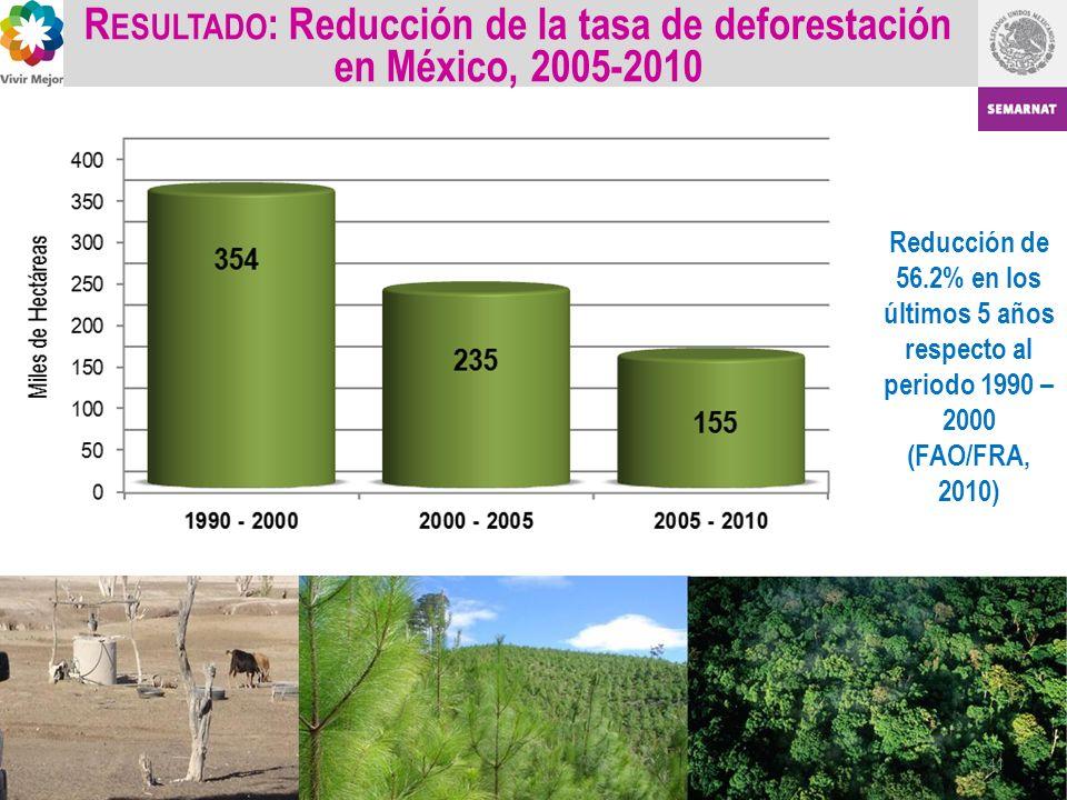 Resultado: Reducción de la tasa de deforestación en México, 2005-2010