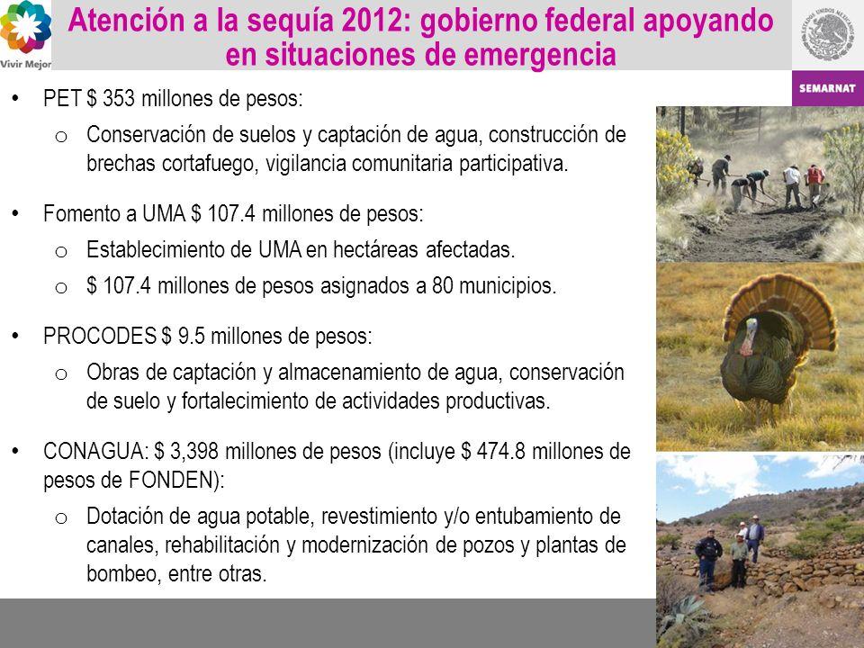 Atención a la sequía 2012: gobierno federal apoyando en situaciones de emergencia