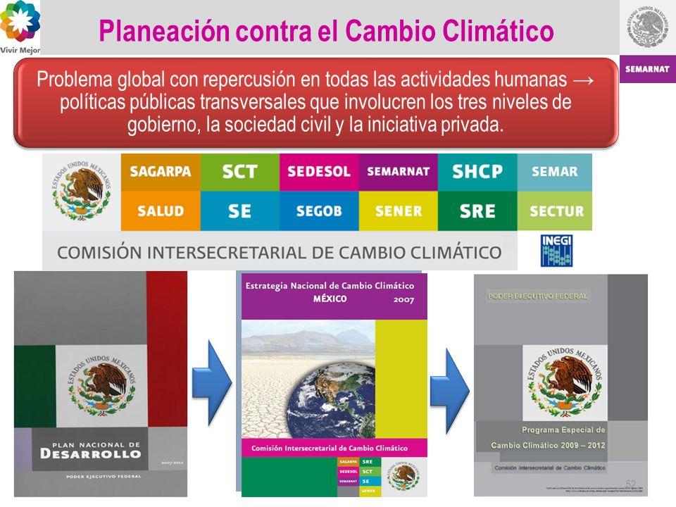 Planeación contra el Cambio Climático