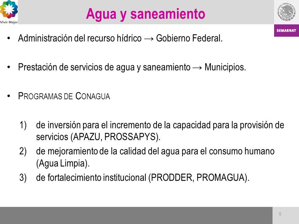 Agua y saneamiento Administración del recurso hídrico → Gobierno Federal. Prestación de servicios de agua y saneamiento → Municipios.
