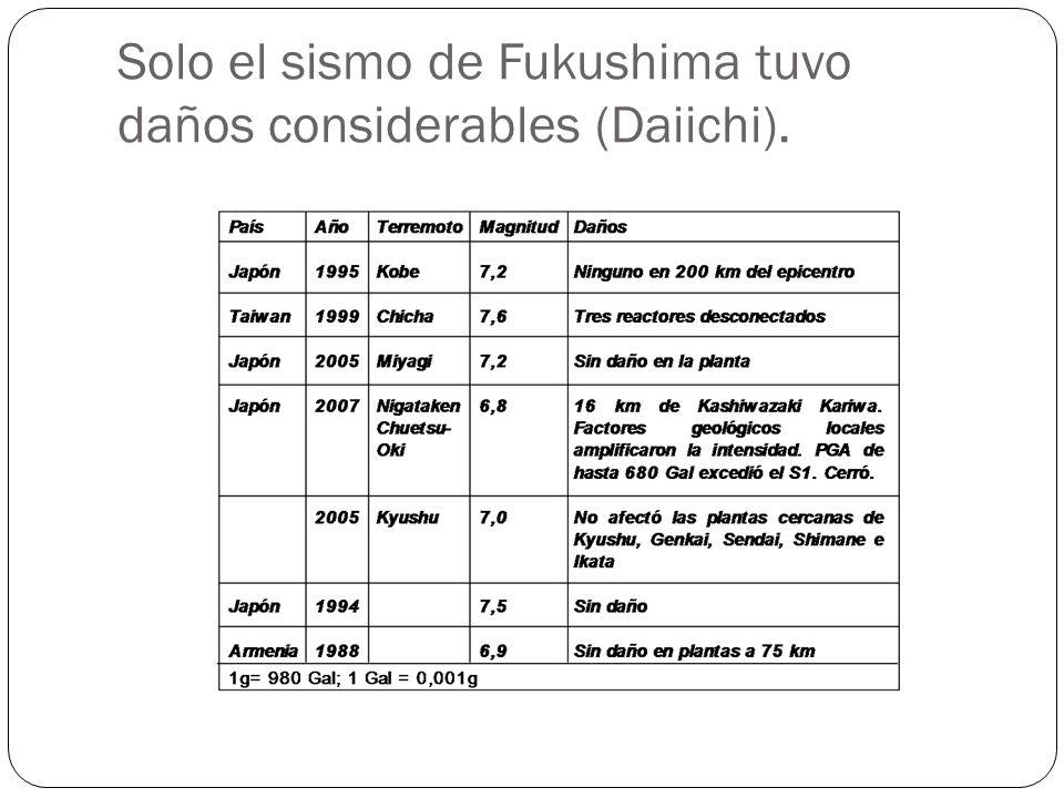 Solo el sismo de Fukushima tuvo daños considerables (Daiichi).