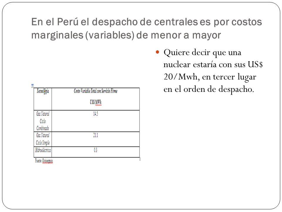 En el Perú el despacho de centrales es por costos marginales (variables) de menor a mayor