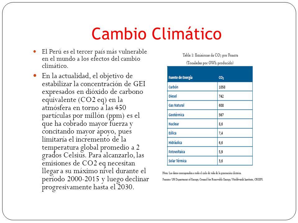 Cambio Climático El Perú es el tercer país más vulnerable en el mundo a los efectos del cambio climático.