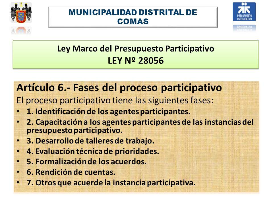 Ley Marco del Presupuesto Participativo LEY Nº 28056