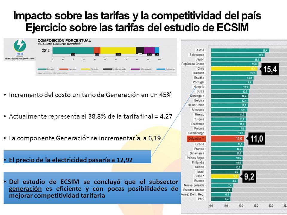 Impacto sobre las tarifas y la competitividad del país Ejercicio sobre las tarifas del estudio de ECSIM