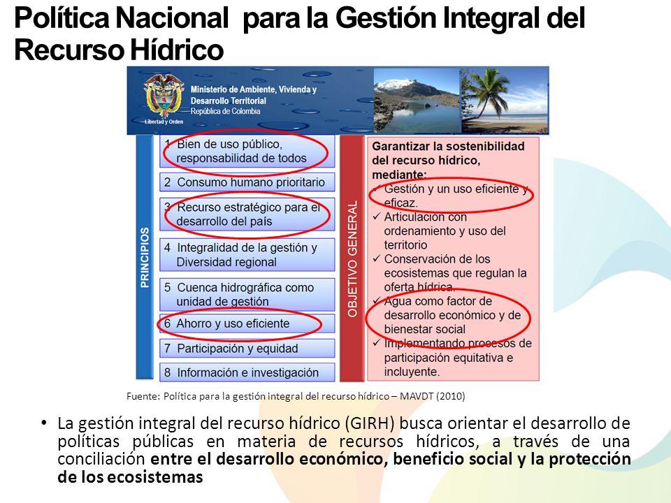 Política Nacional para la Gestión Integral del Recurso Hídrico