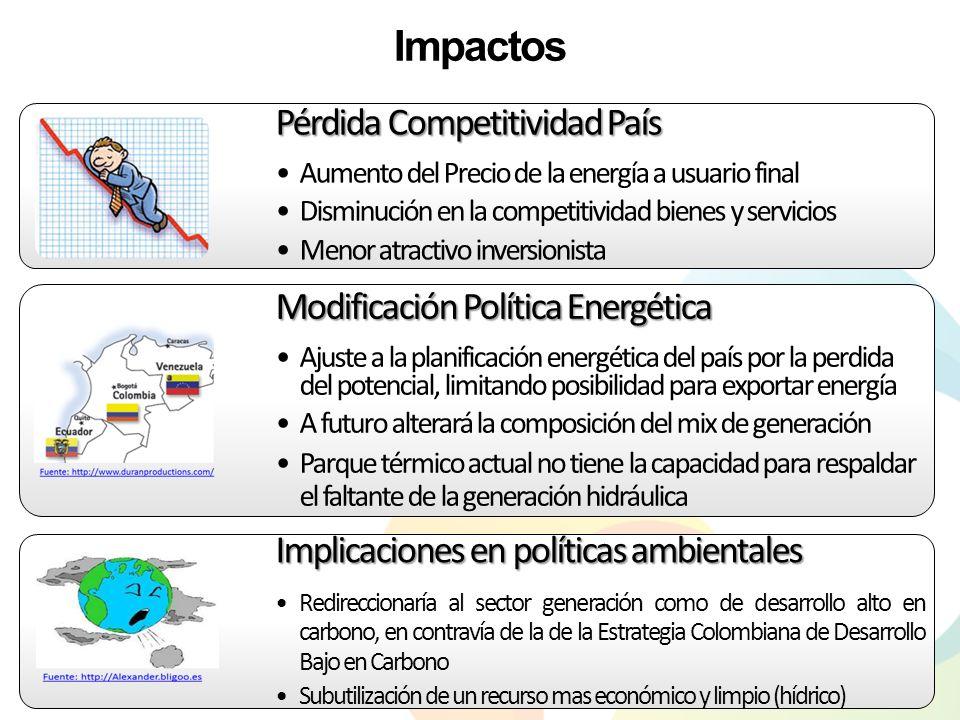 Impactos Pérdida Competitividad País Modificación Política Energética