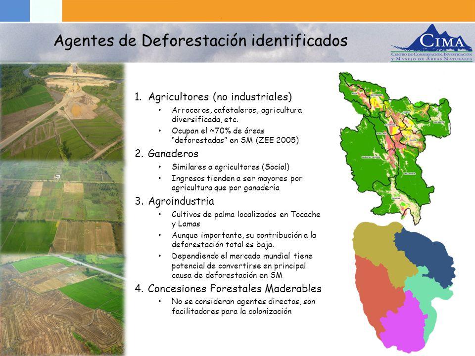 Agentes de Deforestación identificados