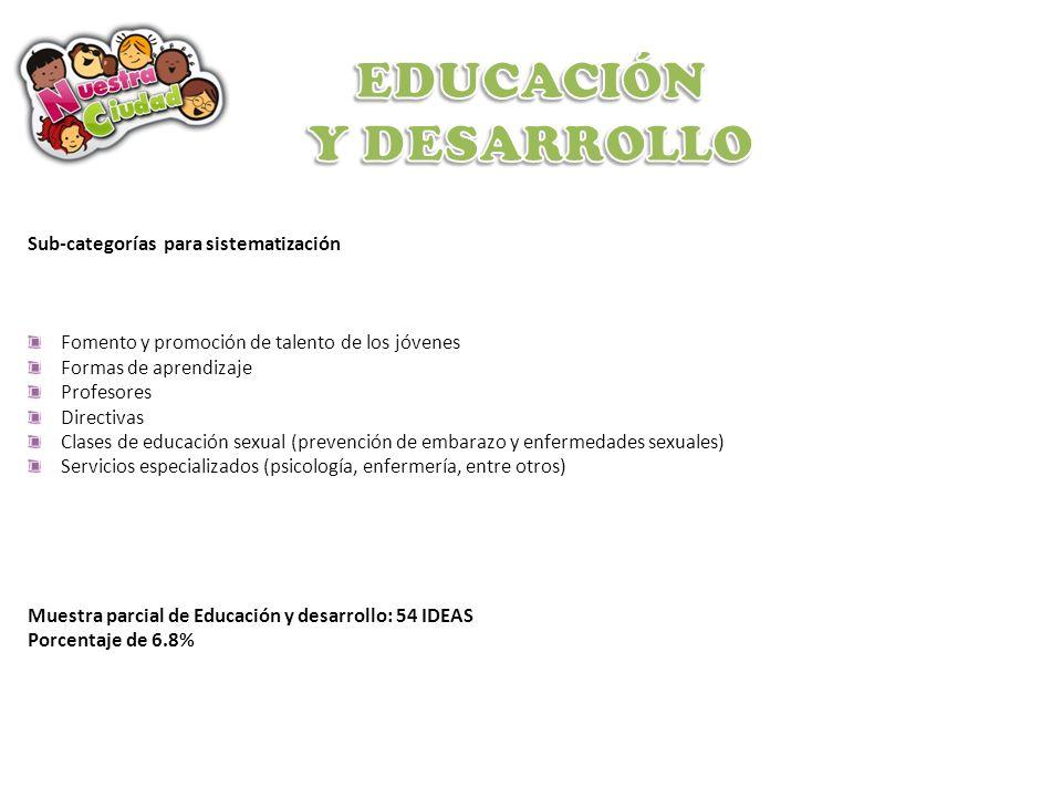 EDUCACIÓN Y DESARROLLO Sub-categorías para sistematización