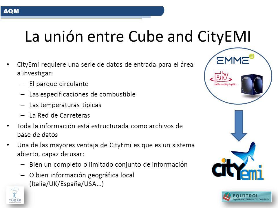 La unión entre Cube and CityEMI