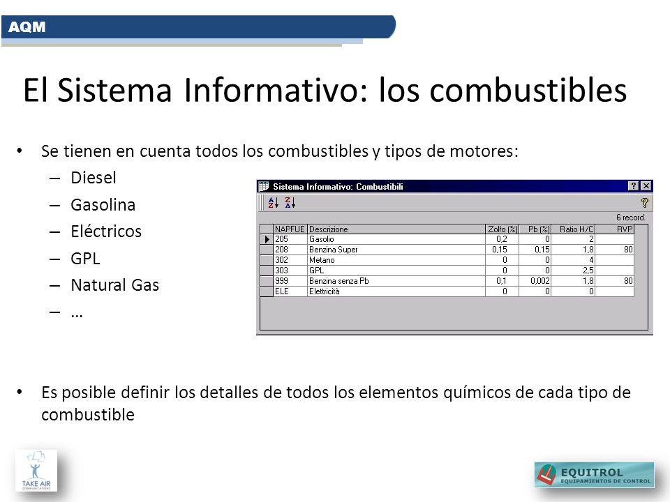 El Sistema Informativo: los combustibles